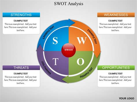 swot template for powerpoint swot analysis powerpoint templates and backgrounds