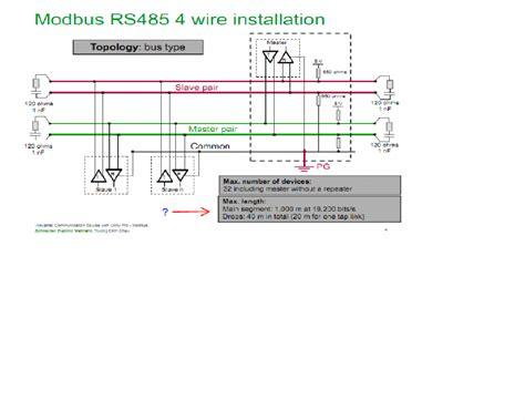 modbus rs485 wiring diagram 28 images siemens modbus