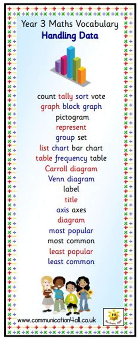 topmarks venn diagrams graphs tally and charts on bar graphs tally