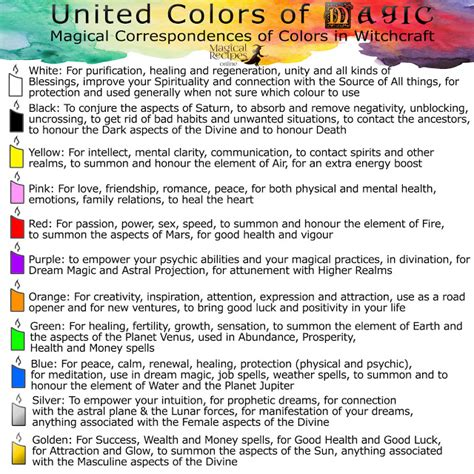 meaning of candle colors candle magic candle colour meanings magical recipes