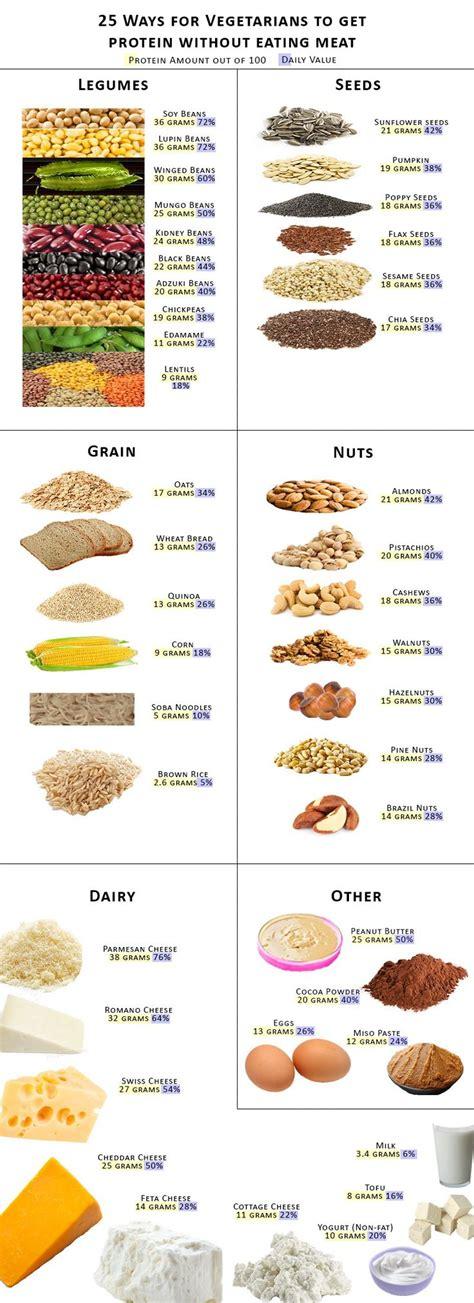 protein vegan foods best 25 protein sources for vegetarians ideas on
