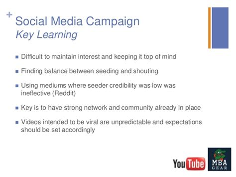 Uf Mba Network by Small Business Social Media Project
