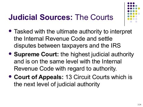 section 61 of the internal revenue code ipptchap002