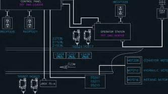 autocad electrical templates autocad courses classes tutorials on