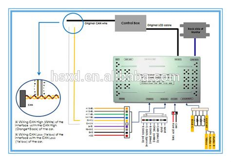 free wds mini wiring diagrams free electrical diagrams