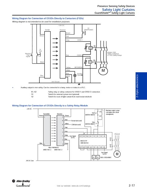 sick safety relay wiring diagram electric fuse box parts