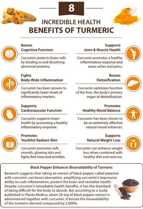 Turmeric Medicinal Uses by Premium Standardized Turmeric 95 Curcuminoids Much