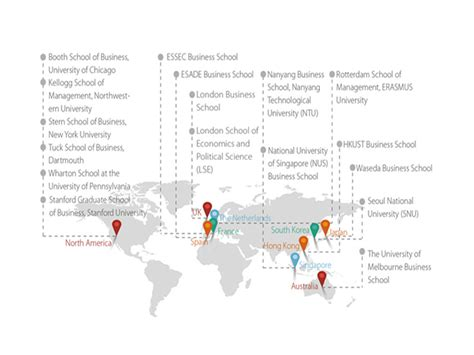 Mba Exchange Programs by Mba Guanghua School Of Management