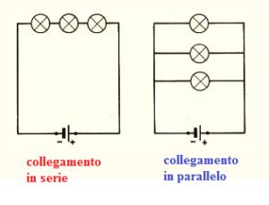 lade in parallelo lade in serie e parallelo parte v circuiti elettrici ppt