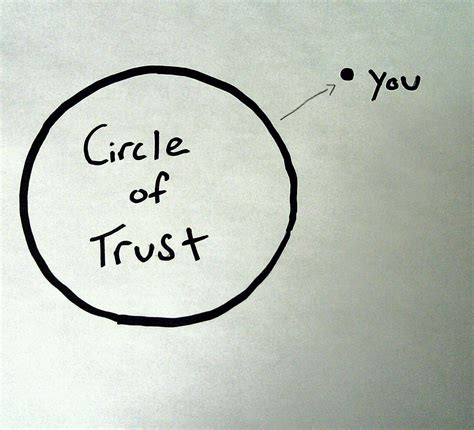 Meet The Parents Circle Of Trust Quote circle of trust quotes about quotesgram
