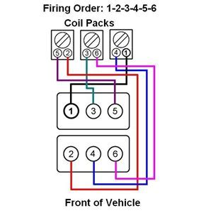 2000 buick lesabre firing order diagram 2000 free engine 2001 buick century spark plug wiring diagram 2001 free engine image for user manual download