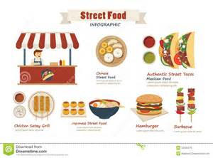 Street food infographic flat design stock vector image 52330075