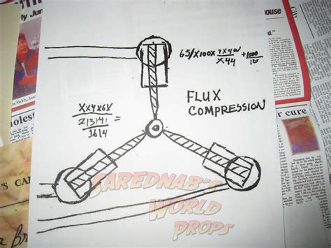 flux capacitor drawing back to the future sarednab s world prop indiana jones prop replicas and more