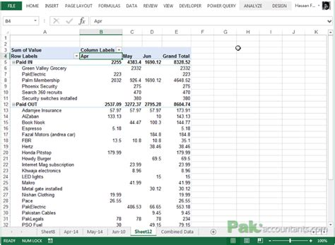 Summary Exle flow summary in excel using pivot tables with