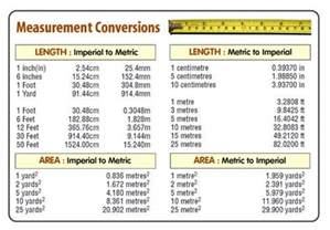 measurement conversion table timber products