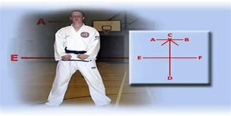 taekwondo pattern yul gok taekwondo patterns yul gok