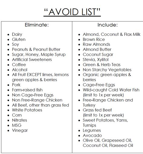 Arbonne 28 Day Detox Diet Recipes by 28 Day Detox Sheet For Arbonne Detox Arbonne 28