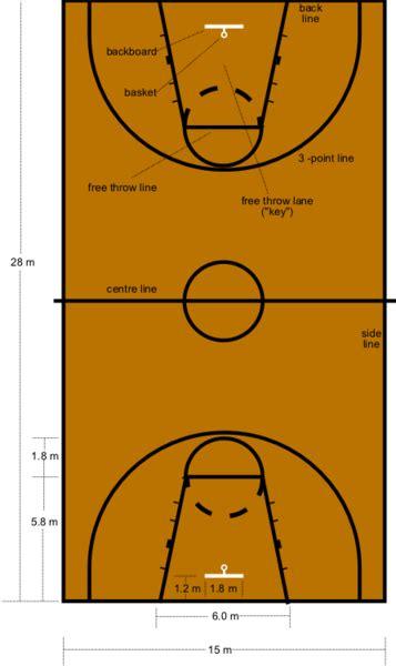 layout definition svenska basketbol sahası 246 l 231 252 leri fotoğraf alb 252 mleri resim