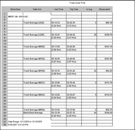Index Of Cdn 18 2008 151 Driver Settlement Sheet Template