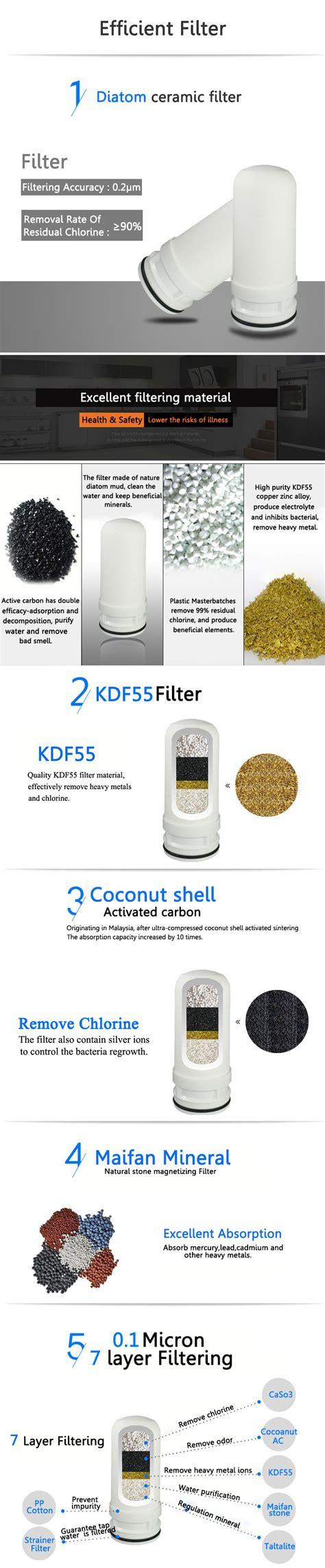 filtro depuratore acqua rubinetto filtro acqua lts 86 rubinetti rubinetti rubinetti in
