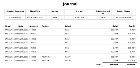 Letter Of Credit Accounting Journal Entries 5 General Journal Templates Formats Exles In Word Excel