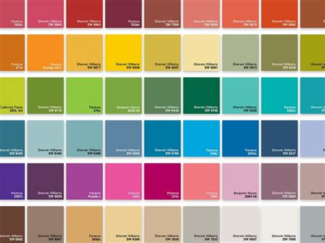 pantone colors to paint pantone cmyk rgb miranda s manual