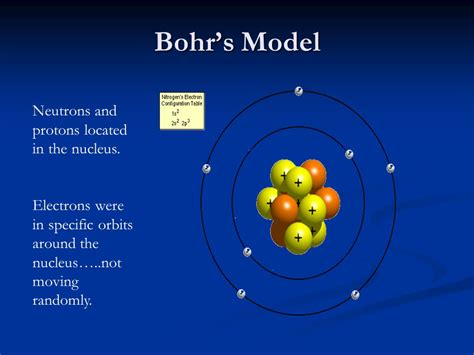 where are protons and neutrons located atomic theory ppt
