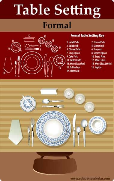 dining table setting the best dining etiquette articles from across the web