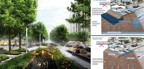 Landscape Architecture New Zealand Magazine How To Use Water In Landscape Design The 5 Best Projects