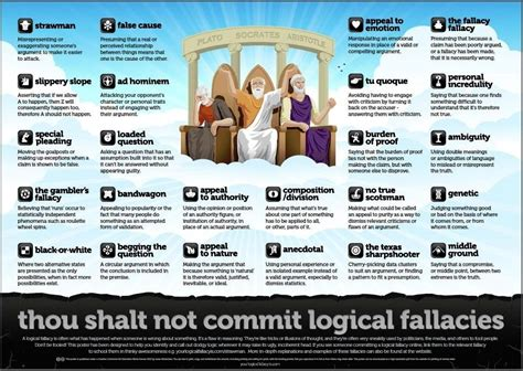 Logical Fallacy Essay Exles by Faulty Logic Chart Exles Of Really Faulty Logic
