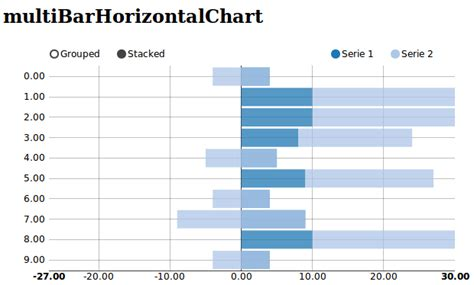 Django Tutorial Chart   django nvd3 0 9 7 python package index