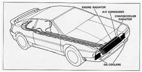motor repair manual 1996 lotus esprit spare parts catalogs service manual how to bleed a 1996 lotus esprit radiator lotus esprit s1 and s2 cooling