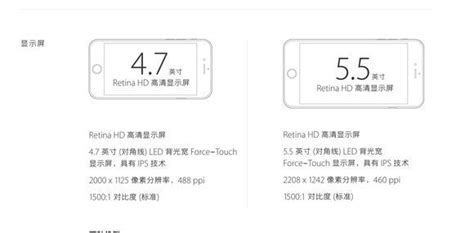 sketchy rumor hints at a retina resolution bump for iphone 6s and iphone 6s plus