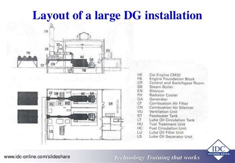 layout design generator room layout generator trendy create floor plans gliffy