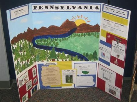 creative biography presentation ideas 1st semester state research project jones classroom blog