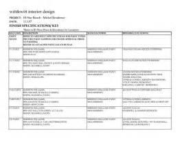 Designer Kitchen Lighting Fixtures interior finish schedule template commercial interior