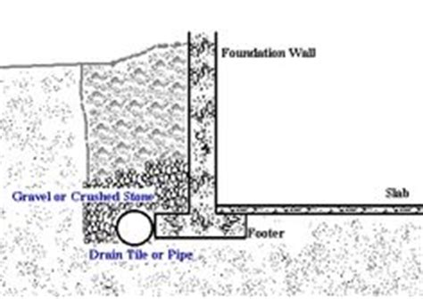 c section drainage french drain