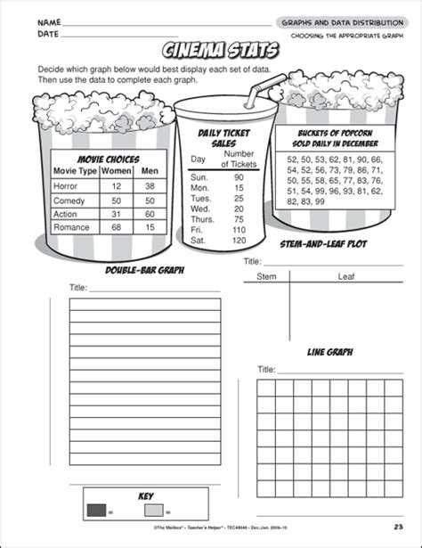 Free Printable Worksheets 4th Grade by The Mailbox