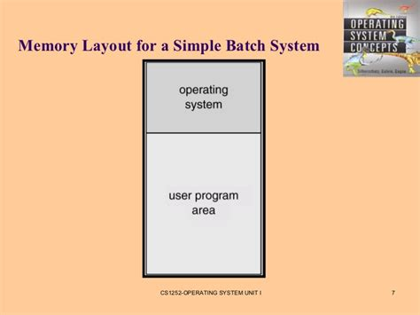memory layout design jobs 30326851 operating system unit 1 ppt