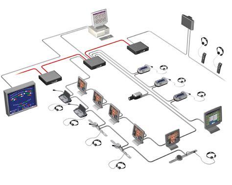 car lifier install diagram imageresizertool