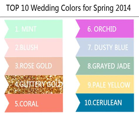 spring colors spring wedding colors memes