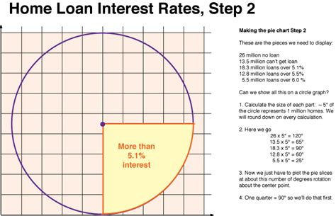 interest on home loan comes under which section excel math 9 11 11 9 18 11
