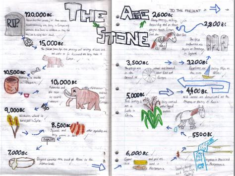 biography chronological order ks2 shelley 7x timeline stone age 2010 copy middle school