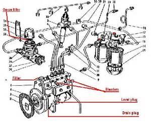 Fuel System Defect David Brown 1200