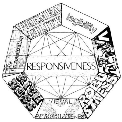 design for environment pdf responsive environments