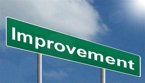 hoping your way to firm improvement managing