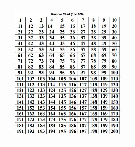 printable number cards to 200 number chart templates 8 download free documents in pdf