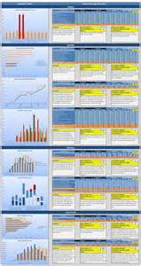 33 best balance score card kpi monitoring amp reporting