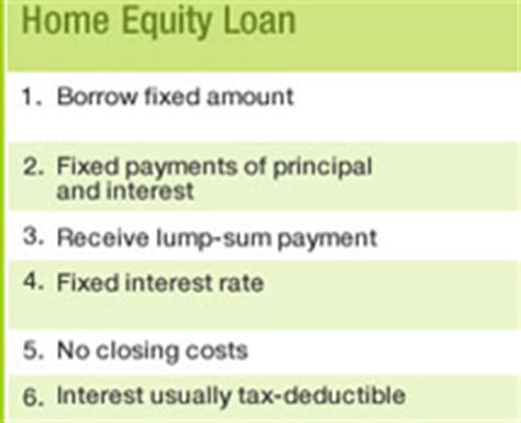 what qualifications do you need for a home equity loan