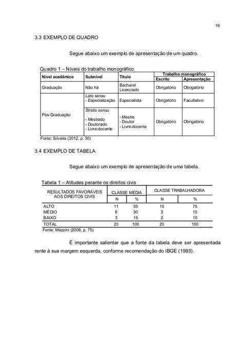Modelo de TCC UNIC (Universidade de Cuiaba)